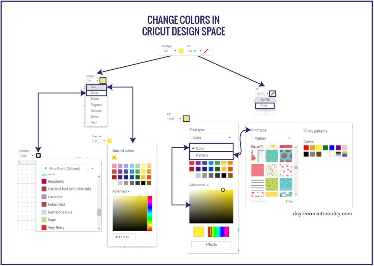Change Colors in Cricut Design Space Desktop Info-graphic